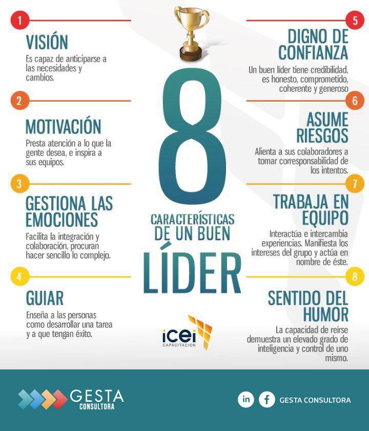 Líder, liderazgo, lidership, jefe, gesta consultora, recursos humanos, rrhh,, desarrollo