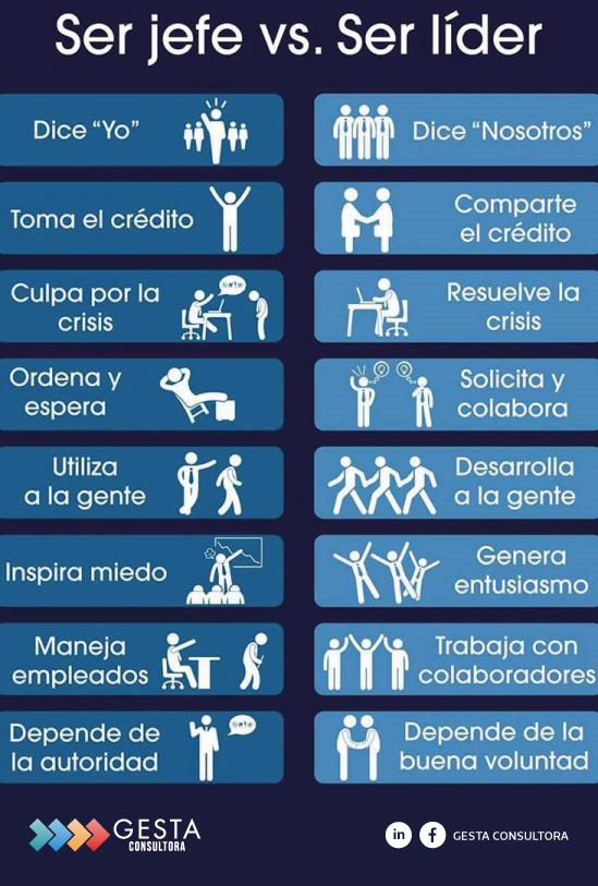 RRHH, Recursos Humanos, buen Lider, buen Jefe, ser Lider, caracteristicas de un lider, liderar, liderazgo