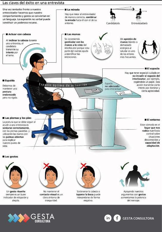 RRHH, Recursos Humanos, Entrevista laboral, exito en una entrevista laboral, claves de exito en una entrevista laboral