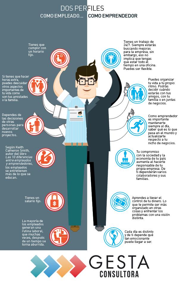Recursos Humanos, RRHH, empleado, emprendedor, diferencias