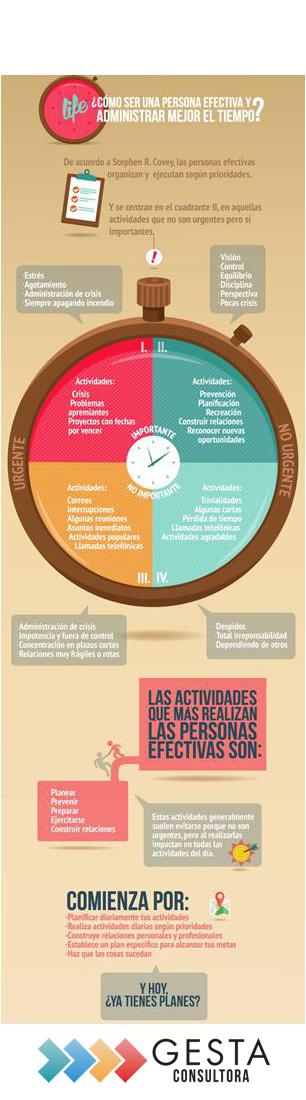 Recursos Humanos, RRHH, gesta consultora, gestion del tiempo, eficiencia, gestion eficiente del tiempo