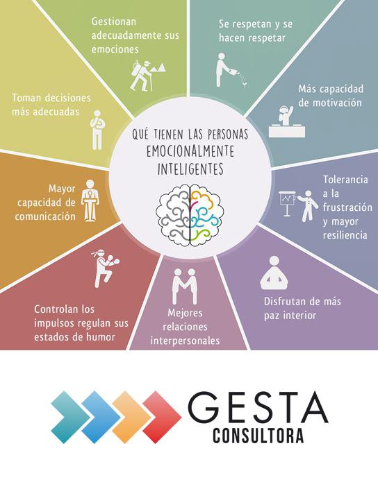 Recursos Humanos, RRHH, gesta consultora, inteligencia emocional, personas emocionalmente inteligentes