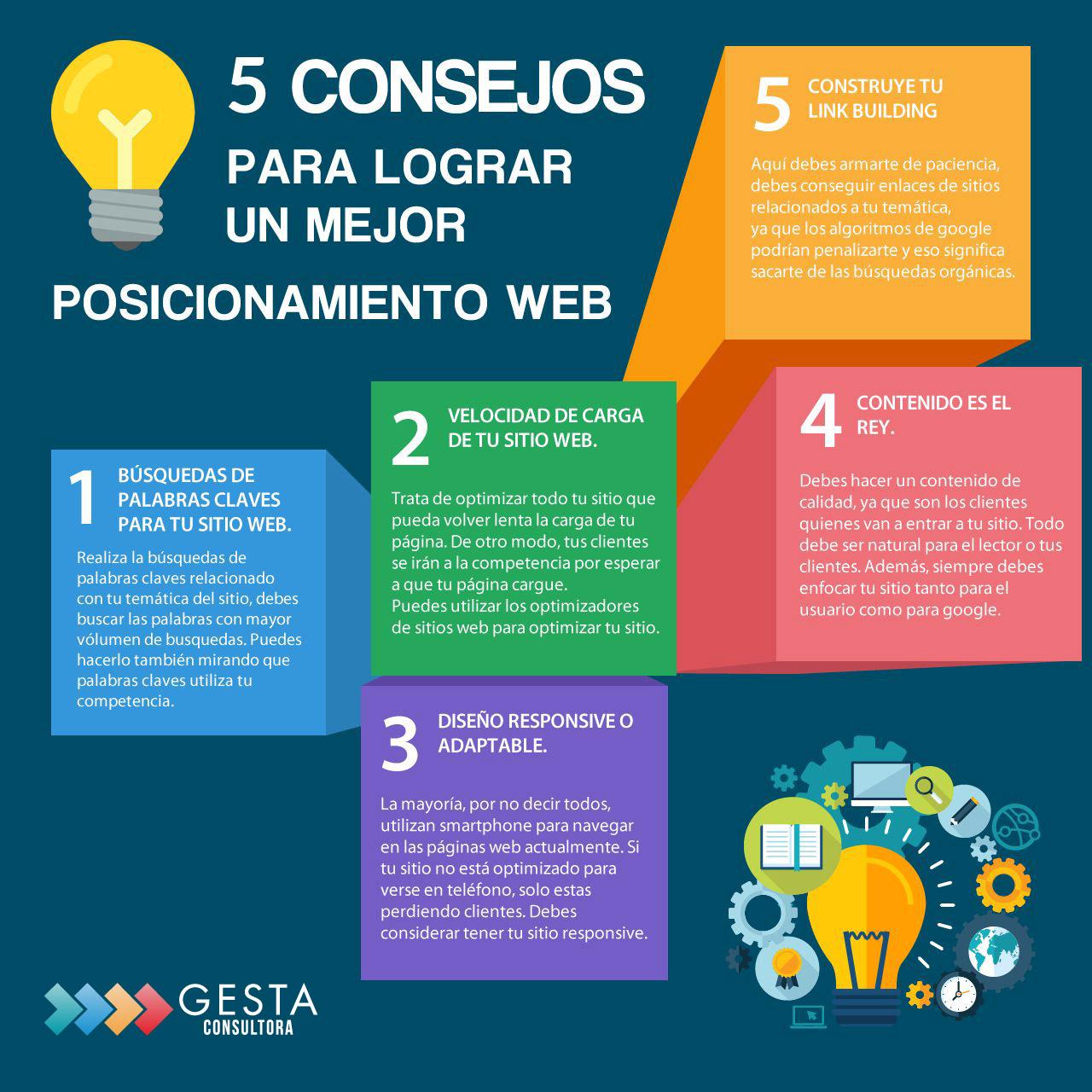 Comunicación, posicionamiento web, posicionar, recursos humanos, rrhh