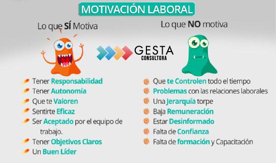 REcursos humanos, motivacion laboral, RRHH