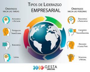05 tipos-de-liderazgo-empresarial